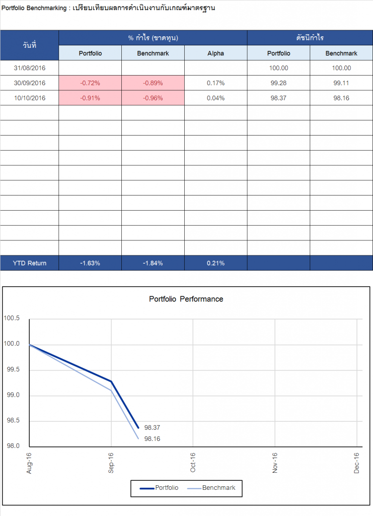 03-performance-vs-benchmark