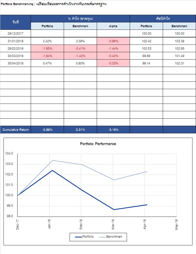 03-2-benchmark