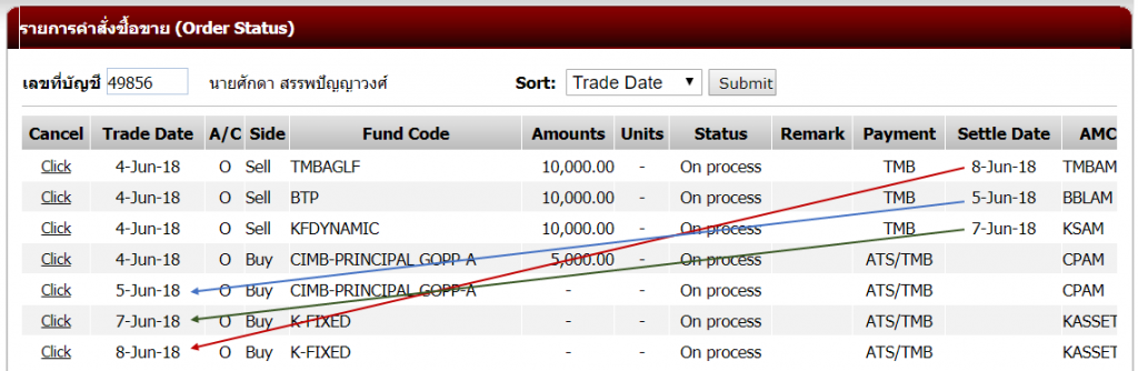 06-transaction